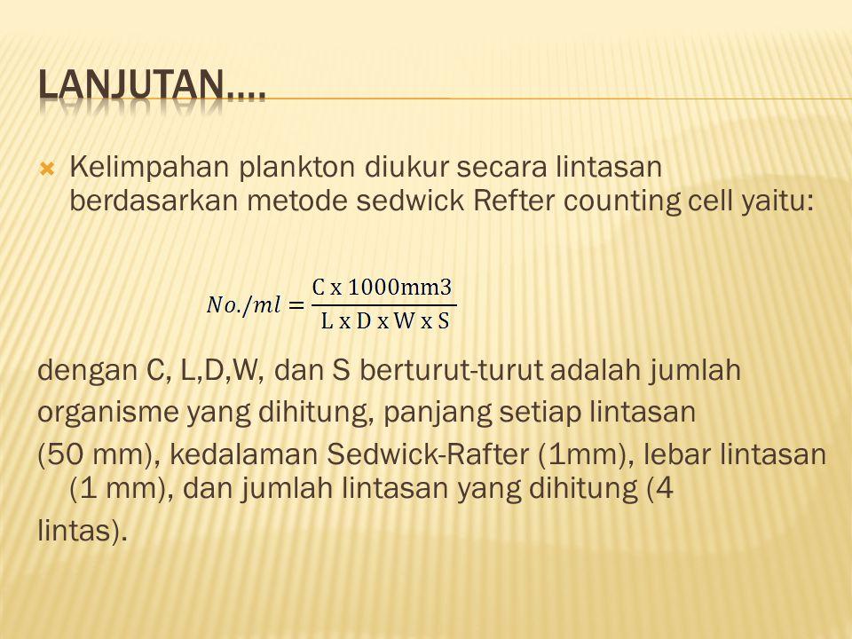  Kelimpahan plankton diukur secara lintasan berdasarkan metode sedwick Refter counting cell yaitu: dengan C, L,D,W, dan S berturut-turut adalah jumla