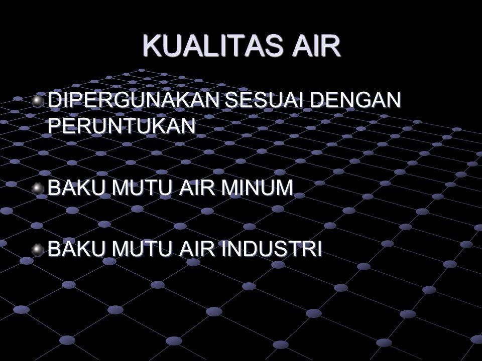 PENCEMARAN AIR PARTIKEL TANAH YANG TEREROSI MENURUNKAN KUALITAS AIR UTK RT MENURUNKAN KUALITAS AIR UTK RT (EROSI LUMPUR) MENURUNKAN LAJU FOTOSINTESIS FITOPLANKTON  PRODUKSI IKAN MENURUN (EROSI LUMPUR) MENURUNKAN LAJU FOTOSINTESIS FITOPLANKTON  PRODUKSI IKAN MENURUN LIMBAH DOMESTIK KONTRUKSI TIDAK MEMENUHI SYARAT KONTRUKSI TIDAK MEMENUHI SYARAT KOLAM IKAN SEBAGAI JAMBAN  KADAR KOLIFORM FEKAL TINGGI  SUMBER PENYAKIT MUNTABER KOLAM IKAN SEBAGAI JAMBAN  KADAR KOLIFORM FEKAL TINGGI  SUMBER PENYAKIT MUNTABER LIMBAH INDUSTRI