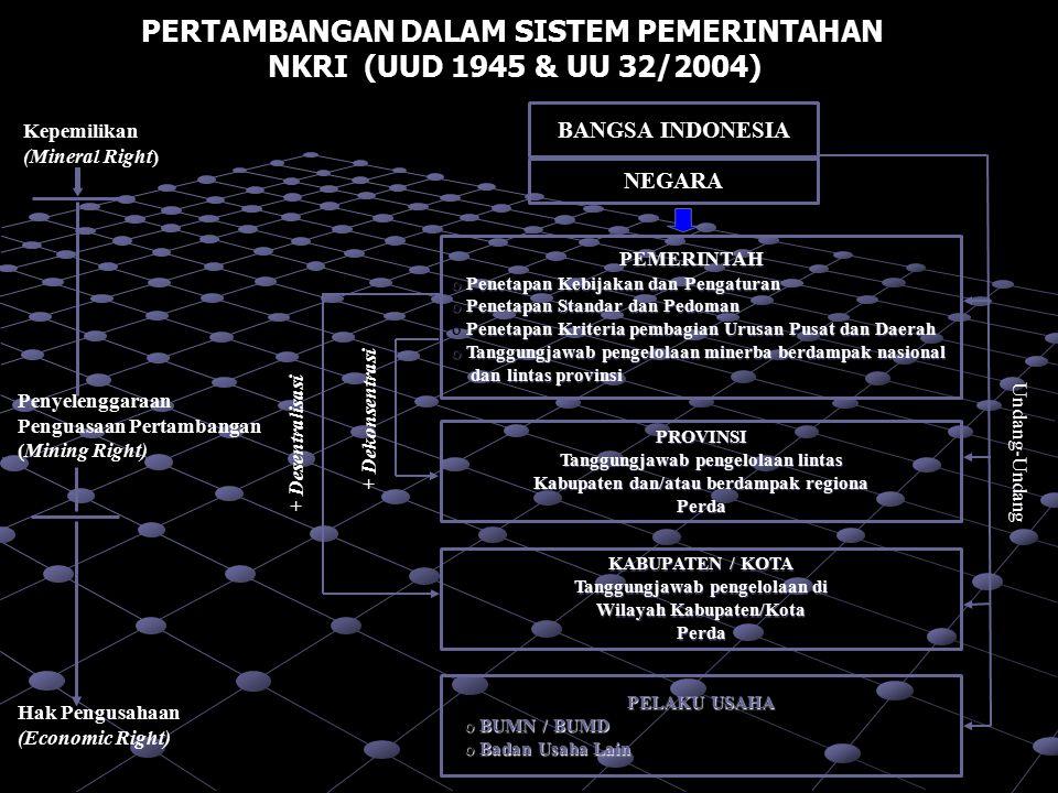 Source: Fraser Institute Annual Survey of Mining Companies 2004/2005 Mineral Potential Index INDONESIA: 6 dari 64