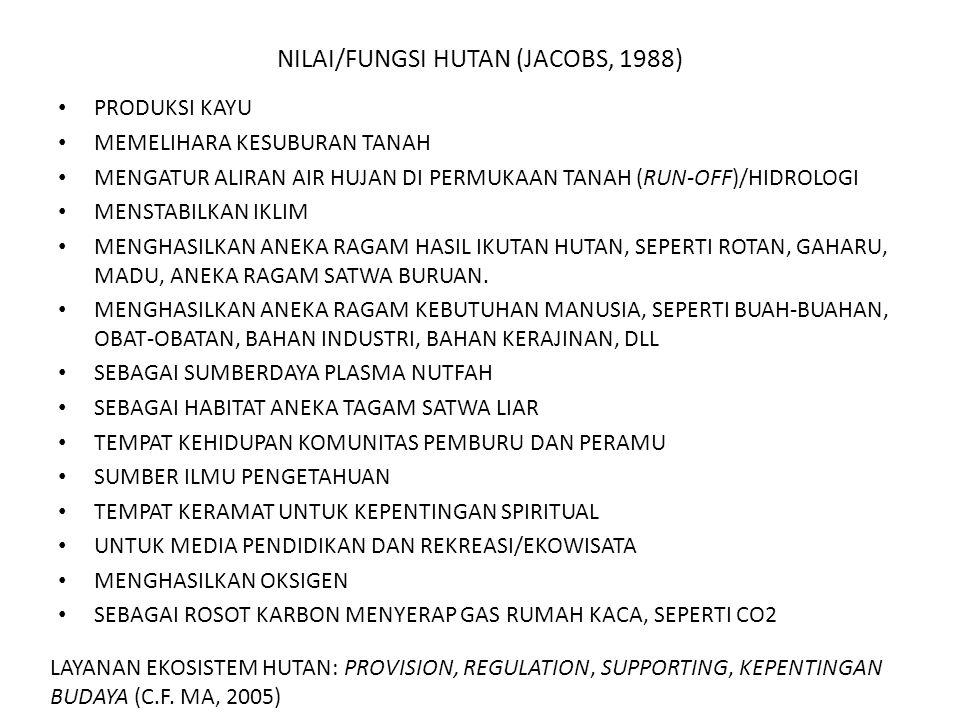 NILAI/FUNGSI HUTAN (JACOBS, 1988) PRODUKSI KAYU MEMELIHARA KESUBURAN TANAH MENGATUR ALIRAN AIR HUJAN DI PERMUKAAN TANAH (RUN-OFF)/HIDROLOGI MENSTABILK