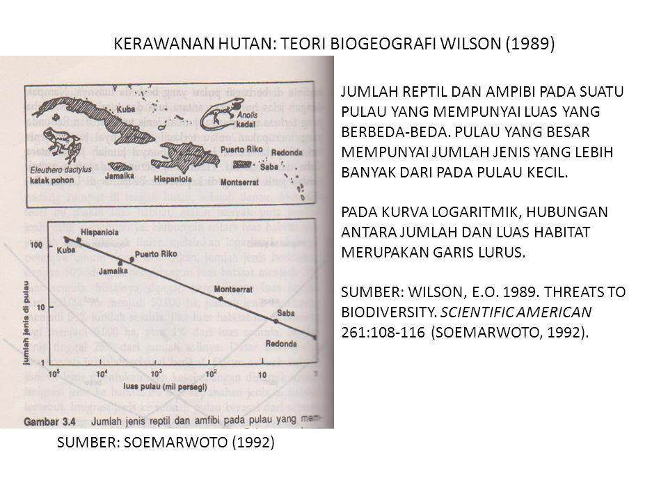 KERAWANAN HUTAN: TEORI BIOGEOGRAFI WILSON (1989) SUMBER: SOEMARWOTO (1992) JUMLAH REPTIL DAN AMPIBI PADA SUATU PULAU YANG MEMPUNYAI LUAS YANG BERBEDA-