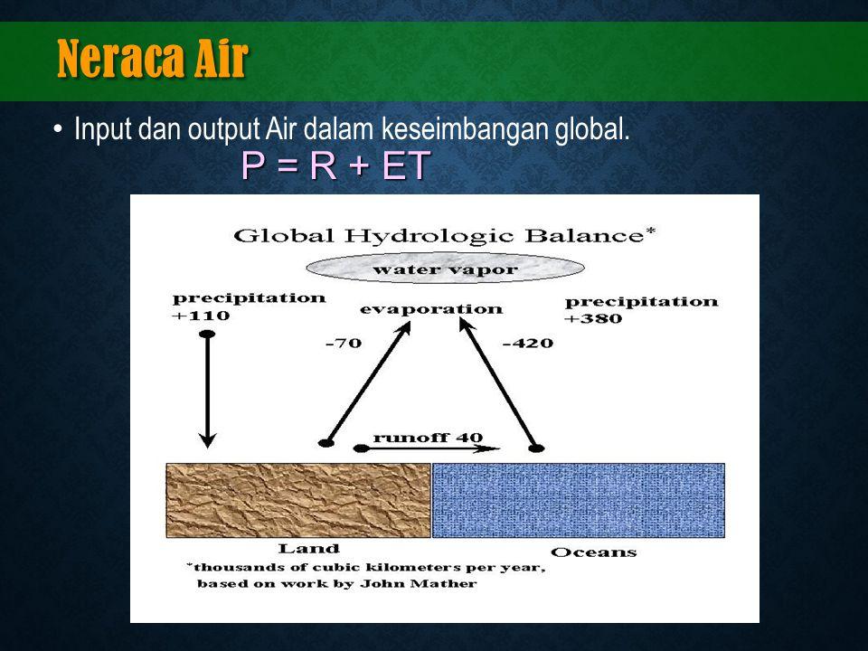 Input dan output Air dalam keseimbangan global. P = R + ET Neraca Air