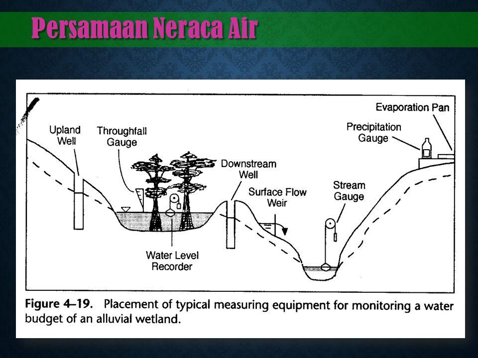 Persamaan Neraca Air