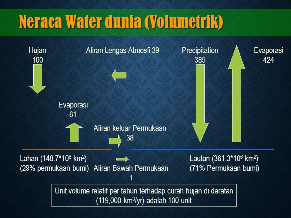 Neraca Air Global (mm/th) Daratan (148.7*10 6 km 2 ) (29% dari luas bumi) Lautan (361.3*10 6 km 2 ) (71% of earth area) Hujan 800 Evaporasi 484 Aliran 316 Precipitasi 1270 Evaporasi 1400 Aliran Lengas Asmosfer 316