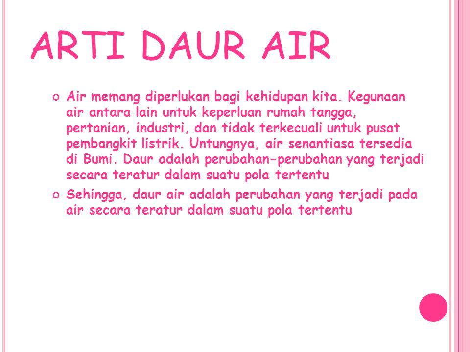 ARTI DAUR AIR Air memang diperlukan bagi kehidupan kita.