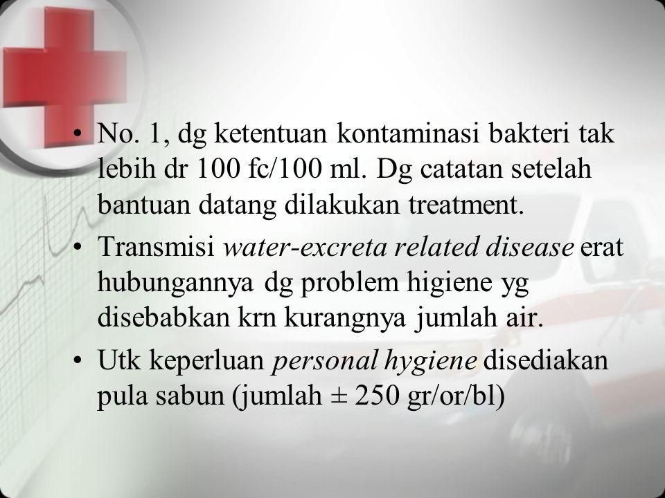 No. 1, dg ketentuan kontaminasi bakteri tak lebih dr 100 fc/100 ml. Dg catatan setelah bantuan datang dilakukan treatment. Transmisi water-excreta rel