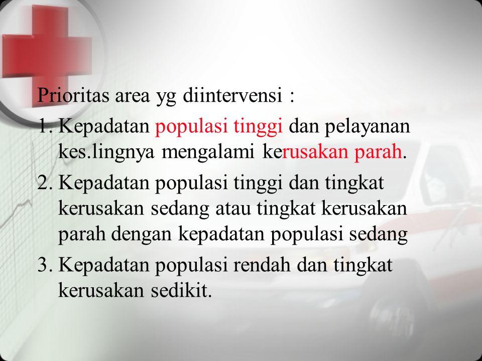 Prioritas area yg diintervensi : 1.Kepadatan populasi tinggi dan pelayanan kes.lingnya mengalami kerusakan parah.
