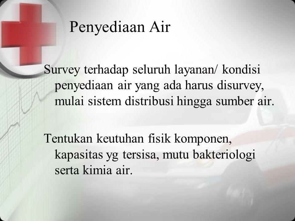 Parameter air yg diperiksa pd sumber air saat emergencies situations 1.Kekeruhan Sebaiknya td lebih dr 50-500 NTU 2.pH Sebaiknya 6,5 – 8,5 3.Fecalkoli 4.Rasa