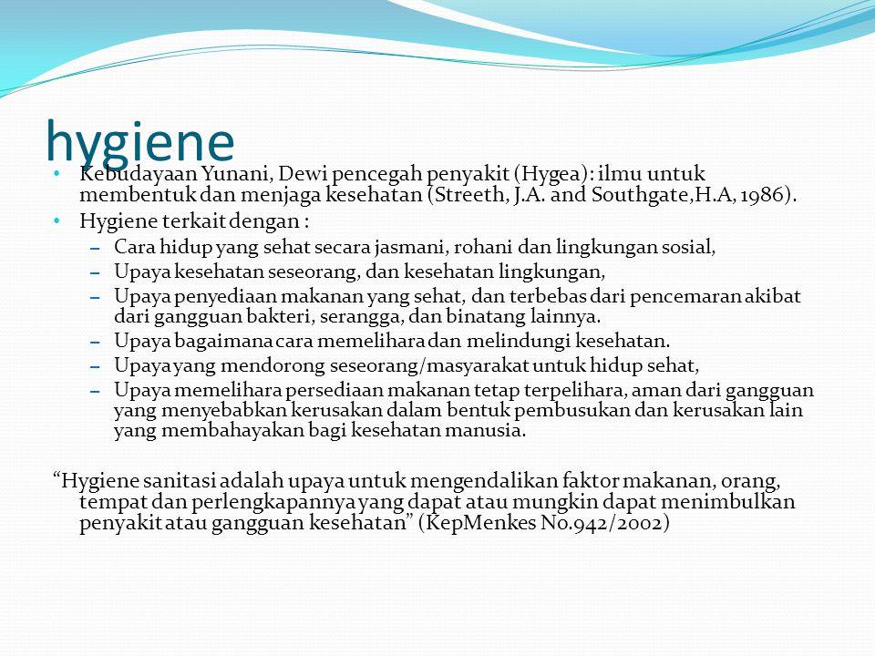 hygiene Kebudayaan Yunani, Dewi pencegah penyakit (Hygea): ilmu untuk membentuk dan menjaga kesehatan (Streeth, J.A. and Southgate,H.A, 1986). Hygiene