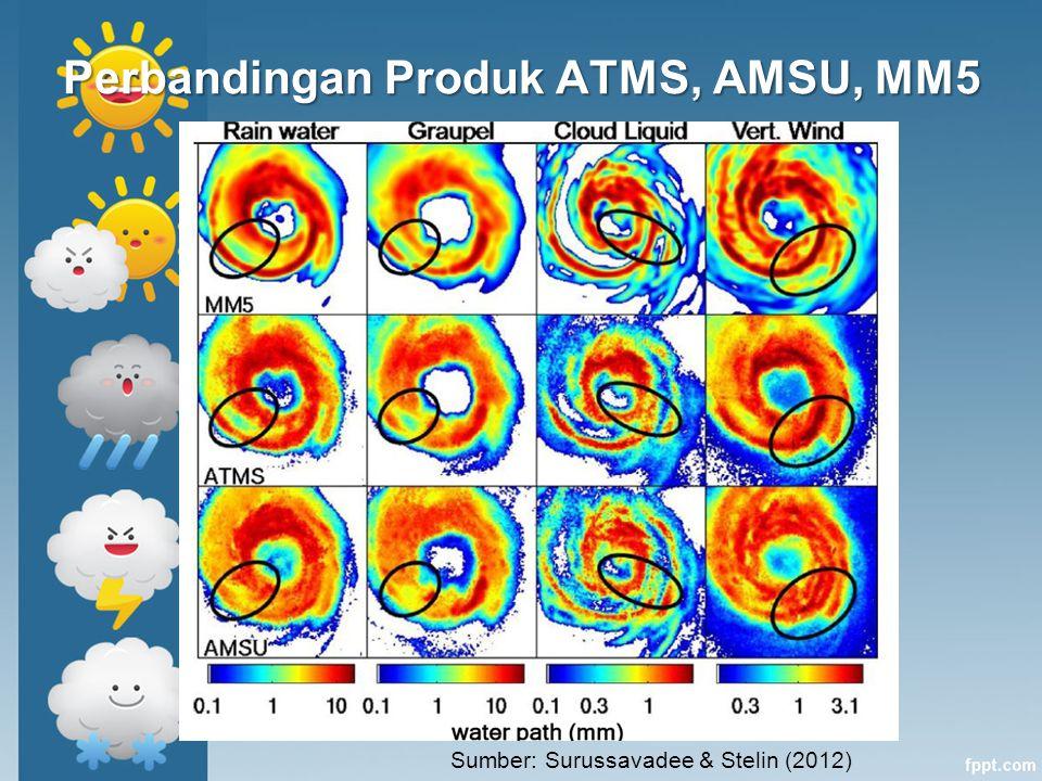 Perbandingan Produk ATMS, AMSU, MM5 Sumber: Surussavadee & Stelin (2012)