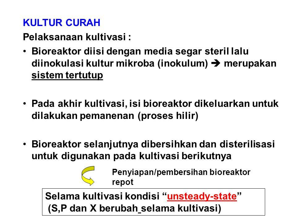 KULTUR CURAH Pelaksanaan kultivasi : Bioreaktor diisi dengan media segar steril lalu diinokulasi kultur mikroba (inokulum)  merupakan sistem tertutup