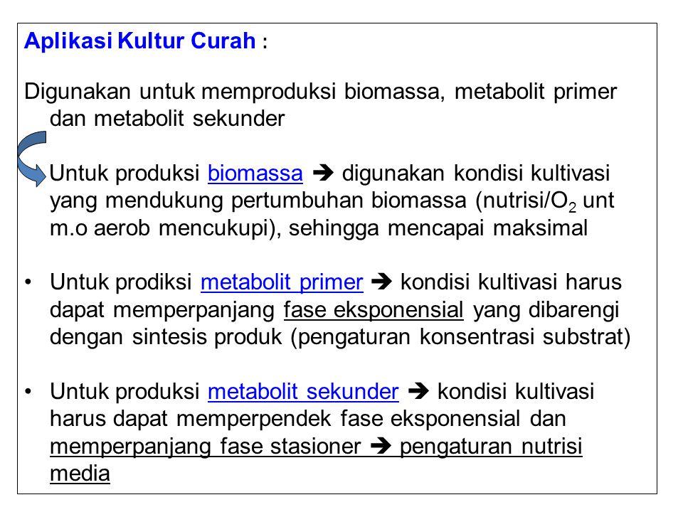 Aplikasi Kultur Curah : Digunakan untuk memproduksi biomassa, metabolit primer dan metabolit sekunder Untuk produksi biomassa  digunakan kondisi kult