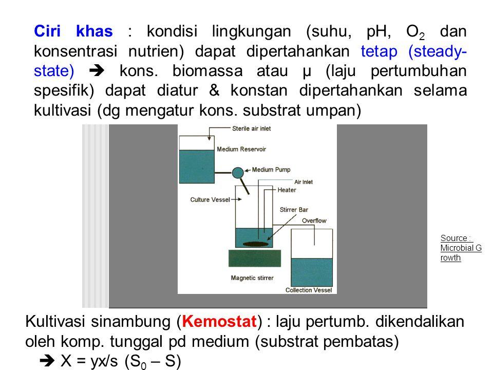 Kultivasi sinambung (Kemostat) : laju pertumb. dikendalikan oleh komp. tunggal pd medium (substrat pembatas)  X = yx/s (S 0 – S) Ciri khas : kondisi
