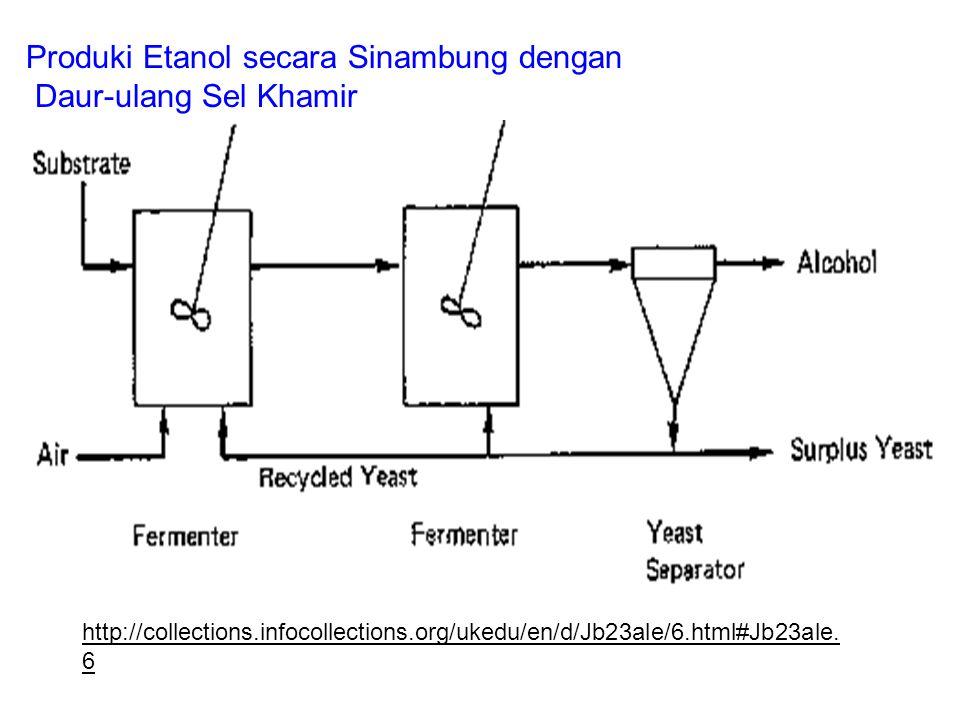 http://collections.infocollections.org/ukedu/en/d/Jb23ale/6.html#Jb23ale. 6 Produki Etanol secara Sinambung dengan Daur-ulang Sel Khamir
