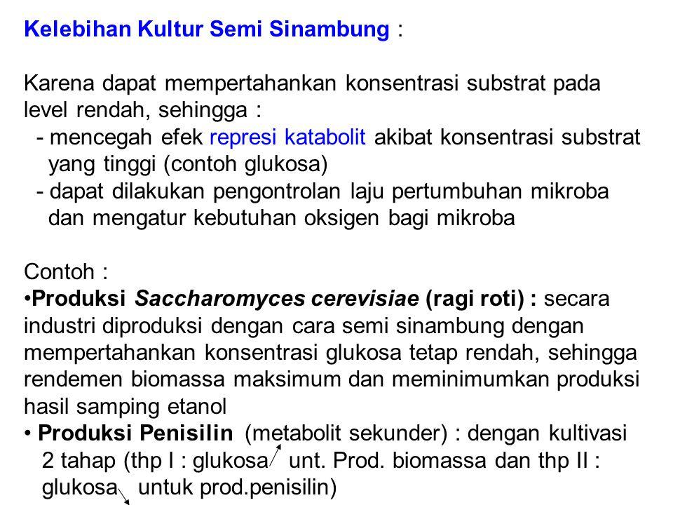 Kelebihan Kultur Semi Sinambung : Karena dapat mempertahankan konsentrasi substrat pada level rendah, sehingga : - mencegah efek represi katabolit aki