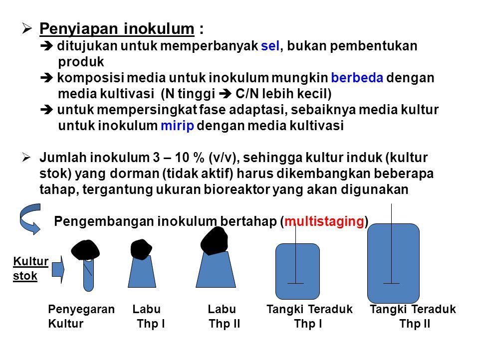 Penyegaran (reaktivasi) Inokulum Kultur Stok (dorman) Propagasi Agar miring Media cair Bioreaktor Kultivasi Pada Bioreaktor