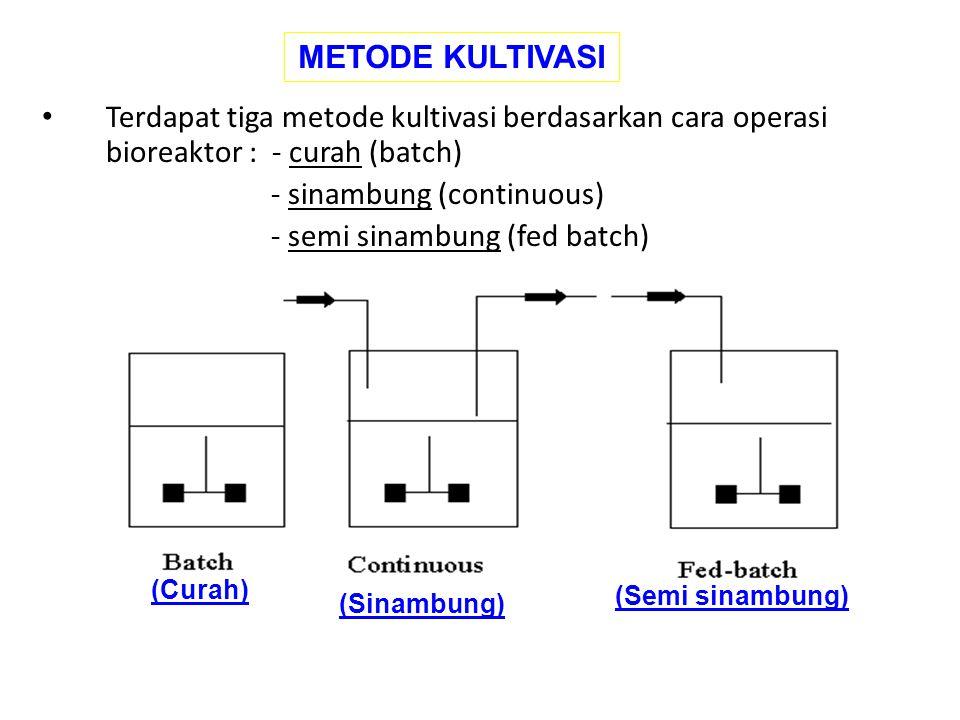 Terdapat tiga metode kultivasi berdasarkan cara operasi bioreaktor : - curah (batch) - sinambung (continuous) - semi sinambung (fed batch) METODE KULTIVASI (Curah) (Sinambung) (Semi sinambung)