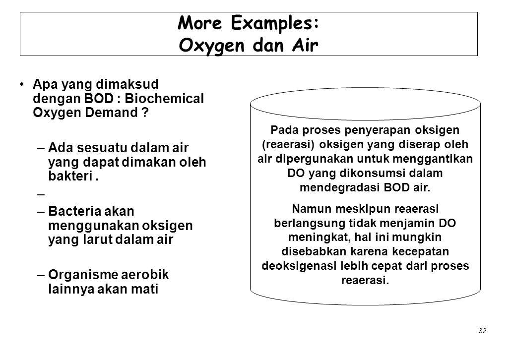 32 More Examples: Oxygen dan Air Apa yang dimaksud dengan BOD : Biochemical Oxygen Demand ? –Ada sesuatu dalam air yang dapat dimakan oleh bakteri. –
