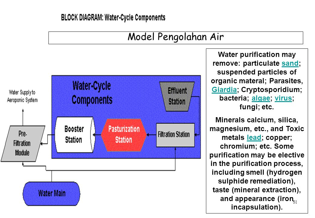 51 Model Pengolahan Air Water purification may remove: particulate sand; suspended particles of organic materal; Parasites, Giardia; Cryptosporidium;