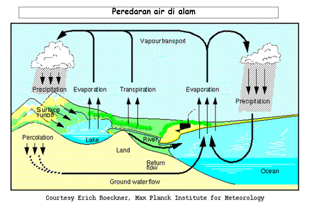 39 Kita juga dapat mengalami pencemaran air DINGIN In many areas fish and Other river organisms are Adapted to relatively warm water.
