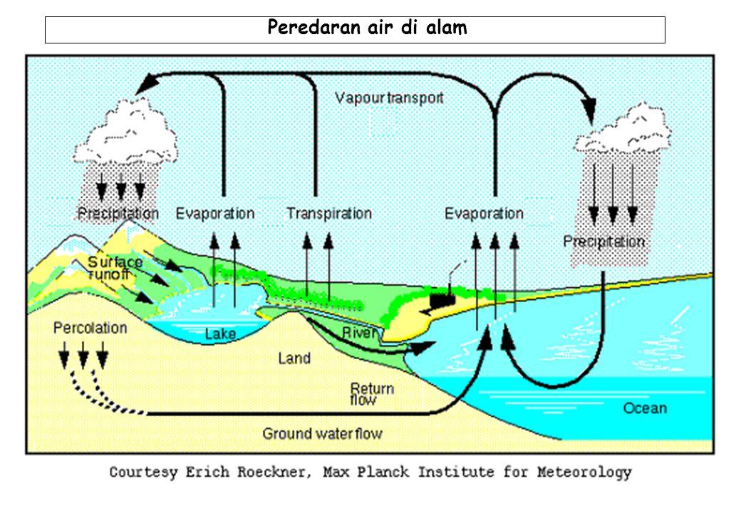 PERATURAN PEMERINTAH REPUBLIK INDONESIA NOMOR 82 TAHUN 2001 TENTANG PENGELOLAAN KUALITAS AIR DAN PENGENDALIAN PENCEMARAN AIR Kualitas estetika air tergantung pada kejernihannya dan karakteristik alirannya.