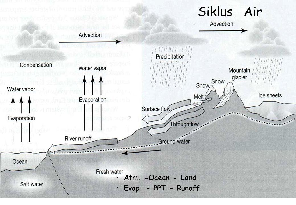 50 Model Pengolahan Air
