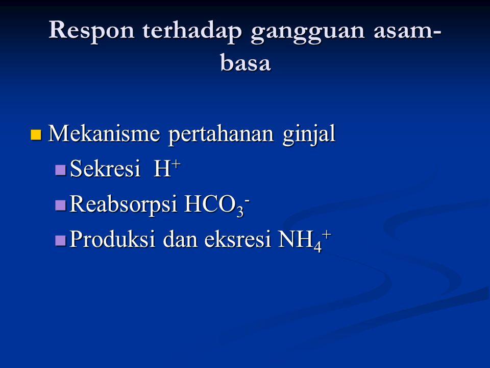 Respon terhadap gangguan asam- basa Mekanisme pertahanan ginjal Mekanisme pertahanan ginjal Sekresi H + Sekresi H + Reabsorpsi HCO 3 - Reabsorpsi HCO 3 - Produksi dan eksresi NH 4 + Produksi dan eksresi NH 4 +