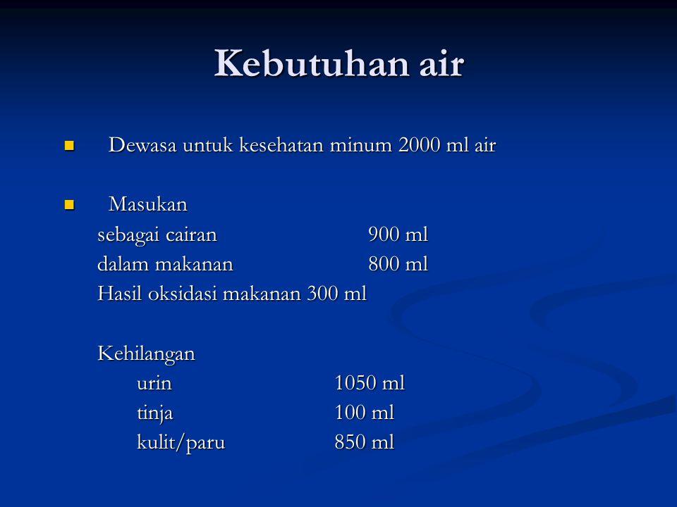 Kebutuhan air Dewasa untuk kesehatan minum 2000 ml air Dewasa untuk kesehatan minum 2000 ml air Masukan Masukan sebagai cairan 900 ml dalam makanan 800 ml Hasil oksidasi makanan 300 ml Kehilangan urin1050 ml tinja100 ml kulit/paru850 ml