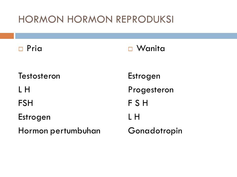 HORMON HORMON REPRODUKSI  Pria Testosteron L H FSH Estrogen Hormon pertumbuhan  Wanita Estrogen Progesteron F S H L H Gonadotropin