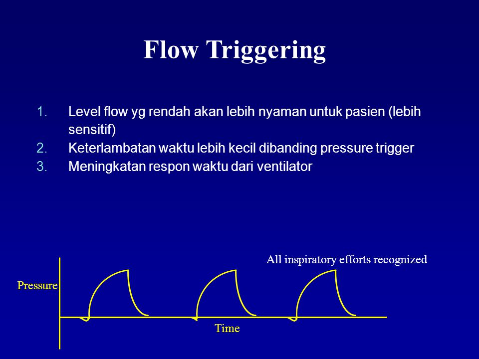 Flow Triggering 1.Upaya nafas dimulai saat kontraksi diafragma 2.Saat pasien bernafas beberapa bagian flow didiversi ke pasien Delivered flowLess flow returned