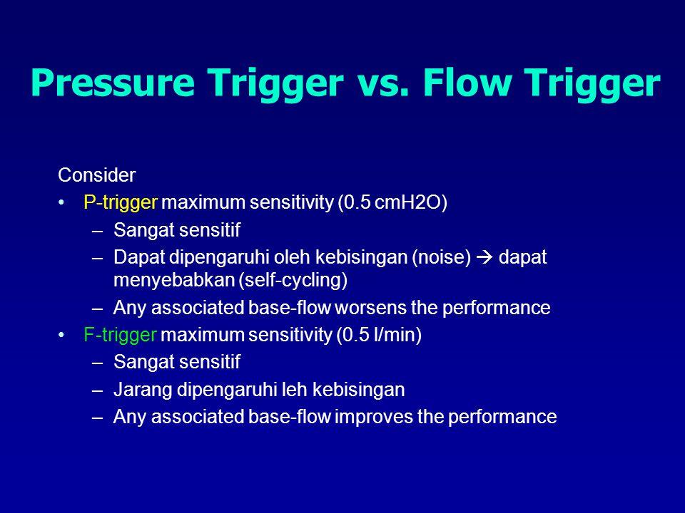 Flow Triggering 1.Level flow yg rendah akan lebih nyaman untuk pasien (lebih sensitif) 2.Keterlambatan waktu lebih kecil dibanding pressure trigger 3.Meningkatan respon waktu dari ventilator All inspiratory efforts recognized Time Pressure