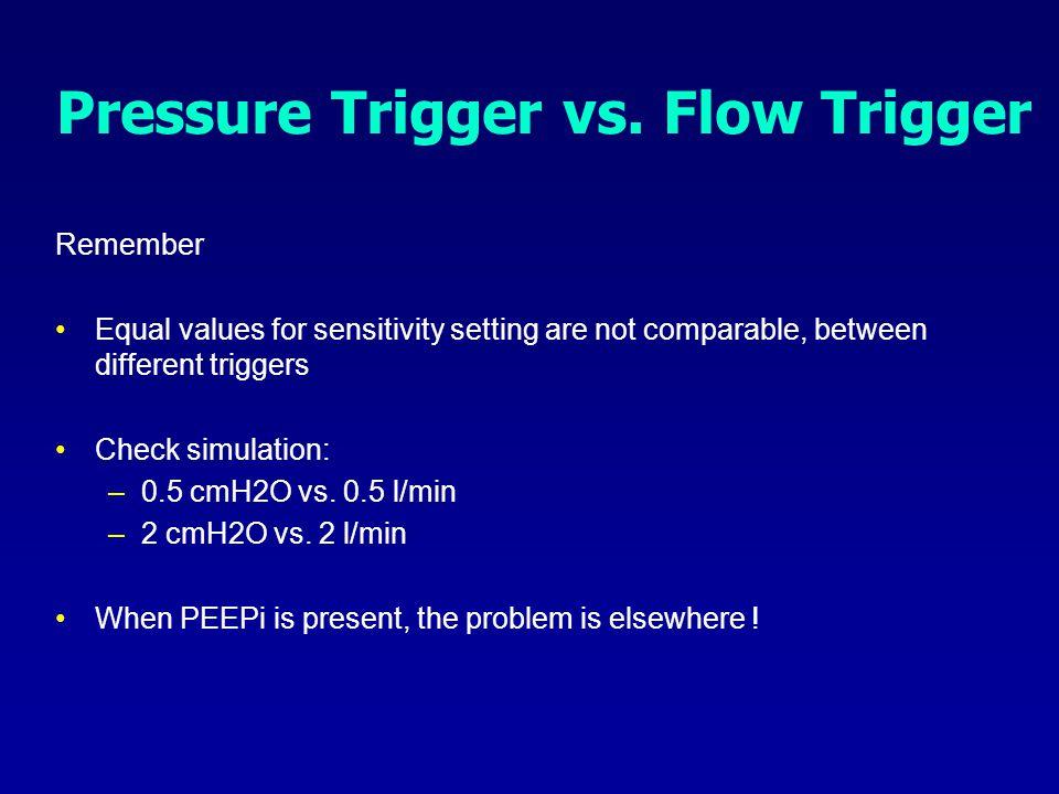 Pressure Trigger vs.
