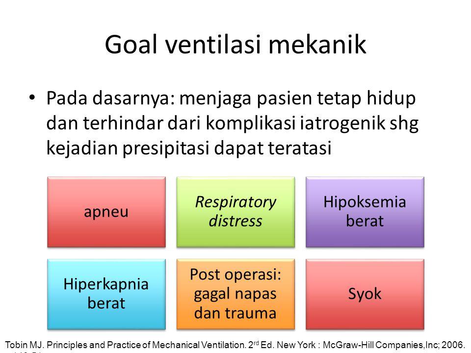 Goal ventilasi mekanik Pada dasarnya: menjaga pasien tetap hidup dan terhindar dari komplikasi iatrogenik shg kejadian presipitasi dapat teratasi apne