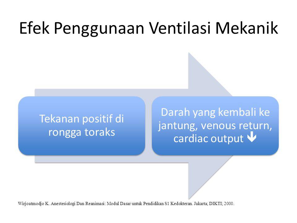 Efek Penggunaan Ventilasi Mekanik Tekanan positif di rongga toraks Darah yang kembali ke jantung, venous return, cardiac output  Wirjoatmodjo K. Anes