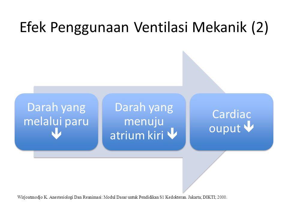 Efek Penggunaan Ventilasi Mekanik (2) Darah yang melalui paru  Darah yang menuju atrium kiri  Cardiac ouput  Wirjoatmodjo K. Anestesiologi Dan Rean
