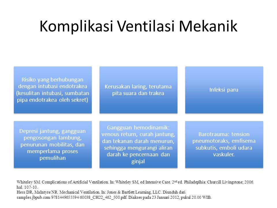 Komplikasi Ventilasi Mekanik Risiko yang berhubungan dengan intubasi endotrakea (kesulitan intubasi, sumbatan pipa endotrakea oleh sekret) Kerusakan l