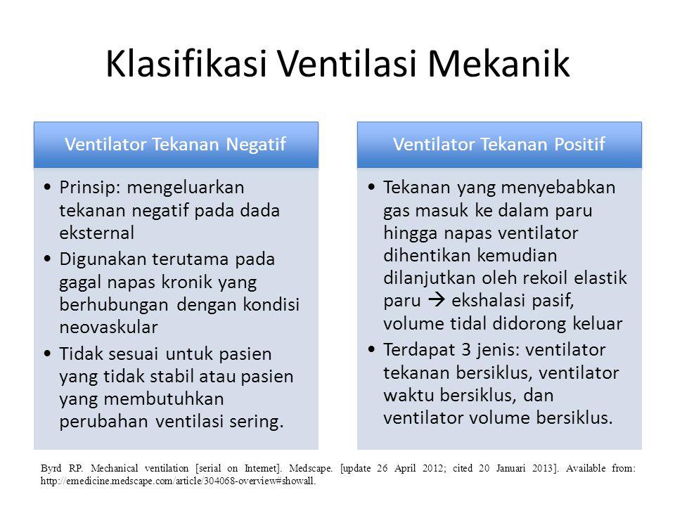 Klasifikasi Ventilasi Mekanik Ventilator Tekanan Negatif Prinsip: mengeluarkan tekanan negatif pada dada eksternal Digunakan terutama pada gagal napas