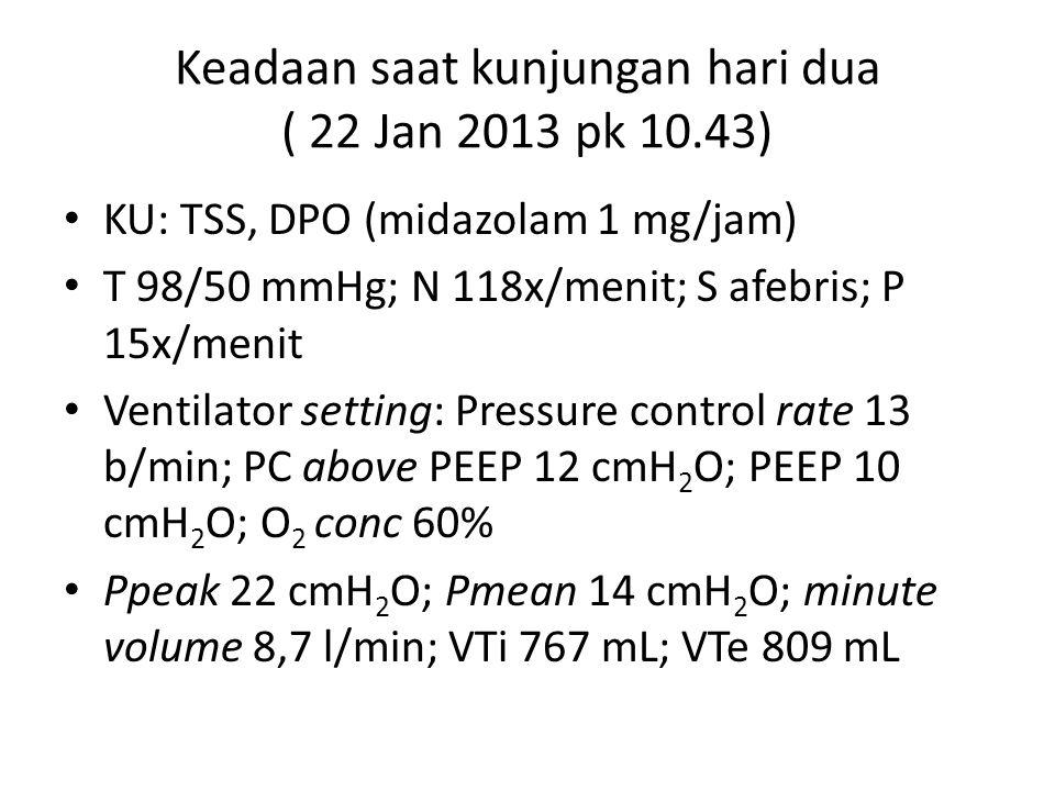 Keadaan saat kunjungan hari dua ( 22 Jan 2013 pk 10.43) KU: TSS, DPO (midazolam 1 mg/jam) T 98/50 mmHg; N 118x/menit; S afebris; P 15x/menit Ventilato