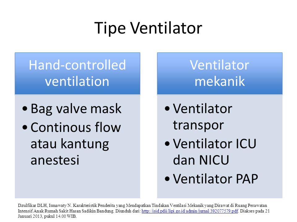 Tipe Ventilator Hand-controlled ventilation Bag valve mask Continous flow atau kantung anestesi Ventilator mekanik Ventilator transpor Ventilator ICU