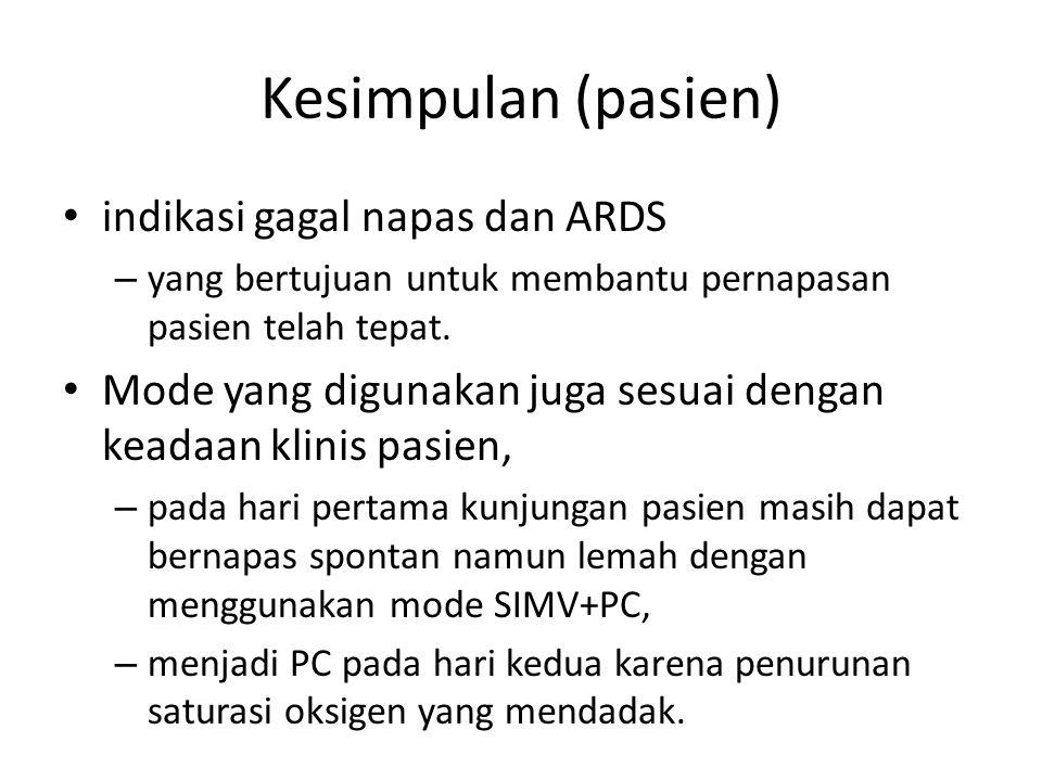 Kesimpulan (pasien) indikasi gagal napas dan ARDS – yang bertujuan untuk membantu pernapasan pasien telah tepat. Mode yang digunakan juga sesuai denga