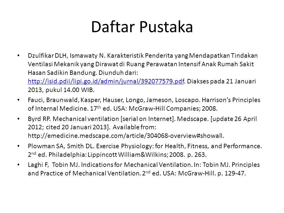 Daftar Pustaka Dzulfikar DLH, Ismawaty N. Karakteristik Penderita yang Mendapatkan Tindakan Ventilasi Mekanik yang Dirawat di Ruang Perawatan Intensif