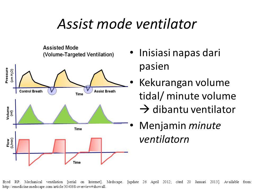Assist mode ventilator Inisiasi napas dari pasien Kekurangan volume tidal/ minute volume  dibantu ventilator Menjamin minute ventilatorn Byrd RP. Mec