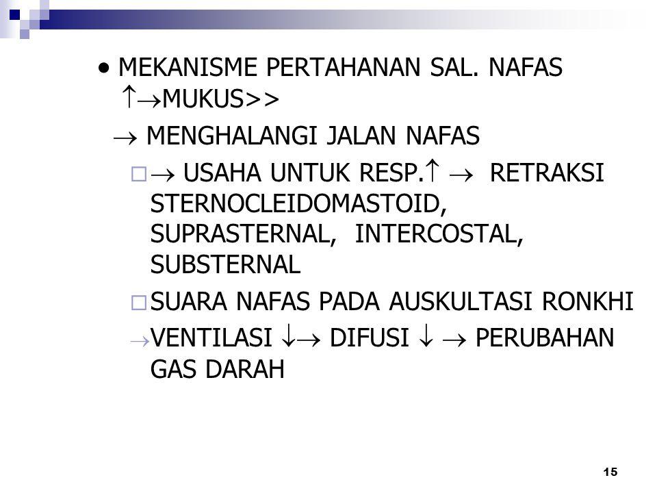  MEKANISME PERTAHANAN SAL. NAFAS  MUKUS>>  MENGHALANGI JALAN NAFAS   USAHA UNTUK RESP.   RETRAKSI STERNOCLEIDOMASTOID, SUPRASTERNAL, INTERCOST
