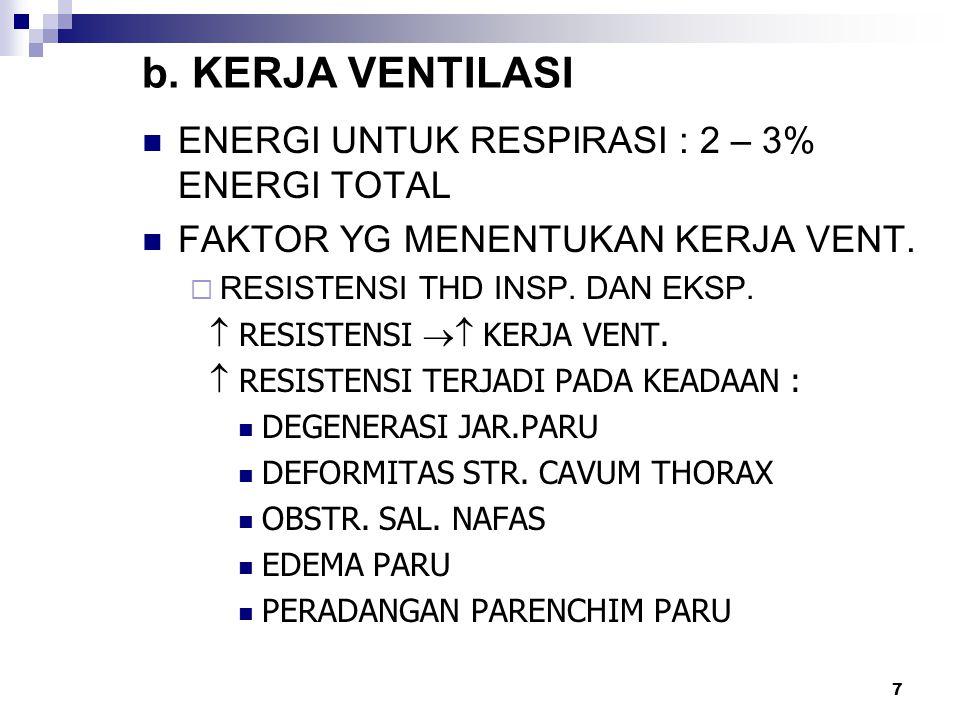 b. KERJA VENTILASI ENERGI UNTUK RESPIRASI : 2 – 3% ENERGI TOTAL FAKTOR YG MENENTUKAN KERJA VENT.  RESISTENSI THD INSP. DAN EKSP.  RESISTENSI  KERJ