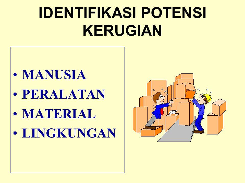 IDENTIFIKASI POTENSI KERUGIAN MANUSIA PERALATAN MATERIAL LINGKUNGAN