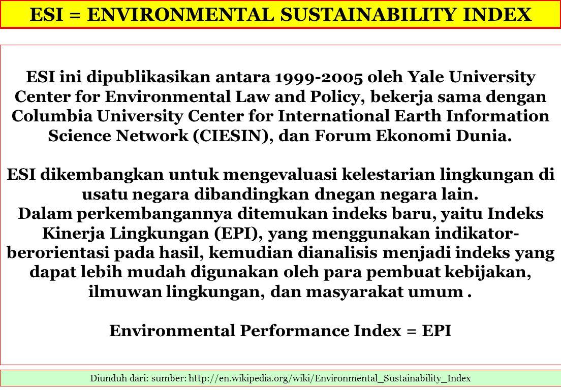 Diunduh dari: sumber: http://en.wikipedia.org/wiki/Environmental_Sustainability_Index ESI ini dipublikasikan antara 1999-2005 oleh Yale University Cen