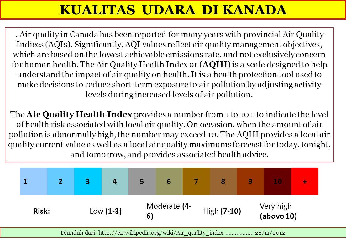 KUALITAS UDARA DI KANADA Diunduh dari: http://en.wikipedia.org/wiki/Air_quality_index ……………… 28/11/2012. Air quality in Canada has been reported for m