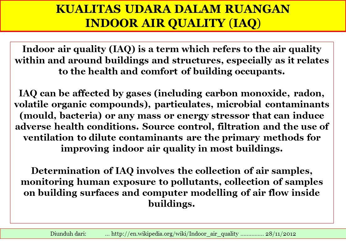 KUALITAS UDARA DALAM RUANGAN INDOOR AIR QUALITY (IAQ) Diunduh dari: … http://en.wikipedia.org/wiki/Indoor_air_quality …………… 28/11/2012 Indoor air qual