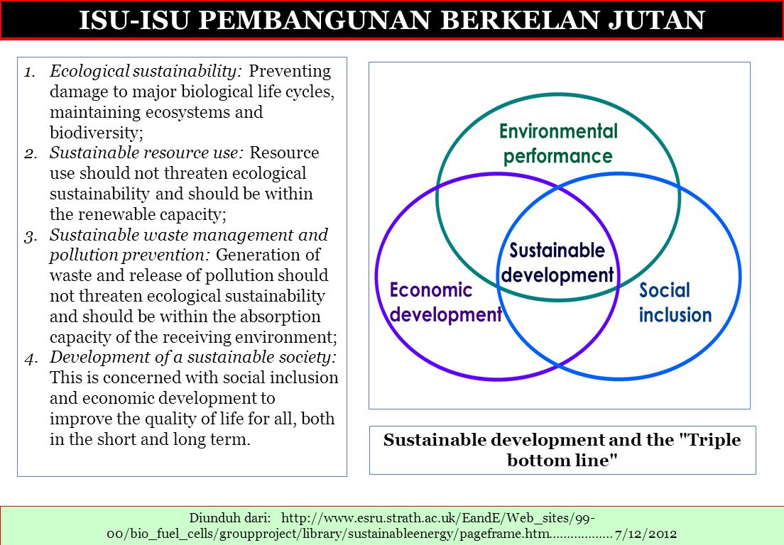 ESI = ENVIRONMENTAL SUSTAINABILITY INDEX Diunduh dari: Indeks Kelestarian Lingkungan (ESI) adalah ukuran menyeluruh tentang perkembangan ke arah (menuju) kelestarian lingkungan.