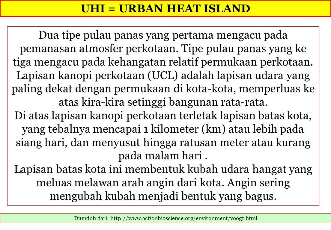 UHI = URBAN HEAT ISLAND Diunduh dari: http://www.actionbioscience.org/environment/voogt.html Dua tipe pulau panas yang pertama mengacu pada pemanasan